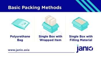 How to Package Products for International Delivery