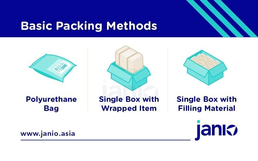Packaging for International Shipments 101
