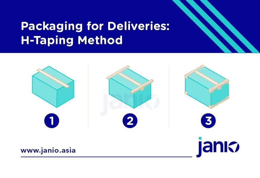 The H-taping method helps seal the flaps of a cardboard box
