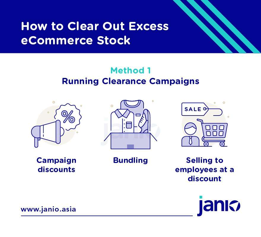 How to clear excess stock - Running Clearance Campaigns to clear excess stock