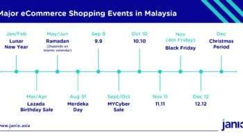 Major eCommerce Shopping Events in Malaysia