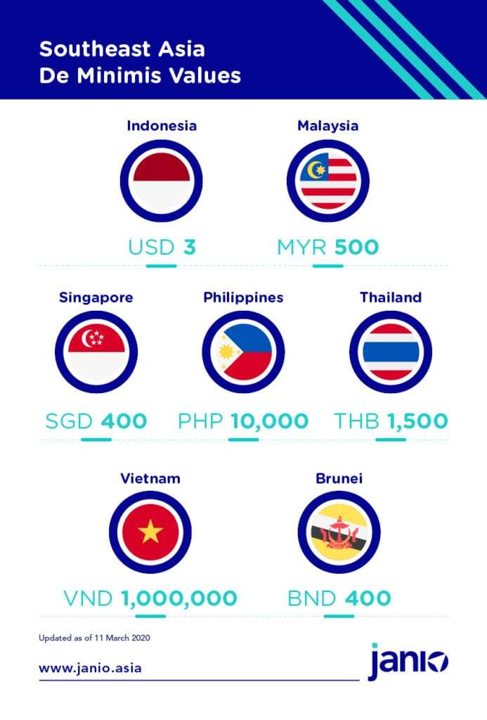 Import De minimis rates in Southeast Asia - for Indonesia, Malaysia, Singapore, Philippines, Thailand, Vietnam and Brunei