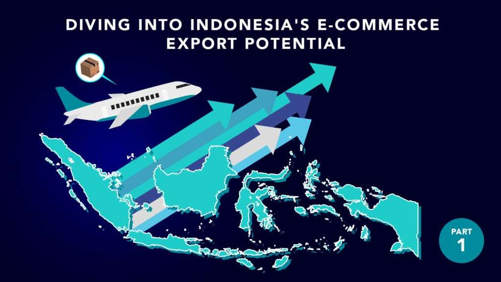 ping into Indonesia's eCommerce Export Potential part 1