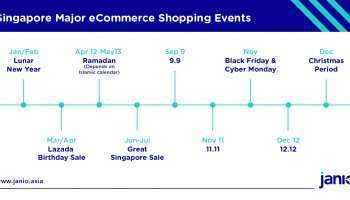 Singapore's Hottest eCommerce Shopping Events