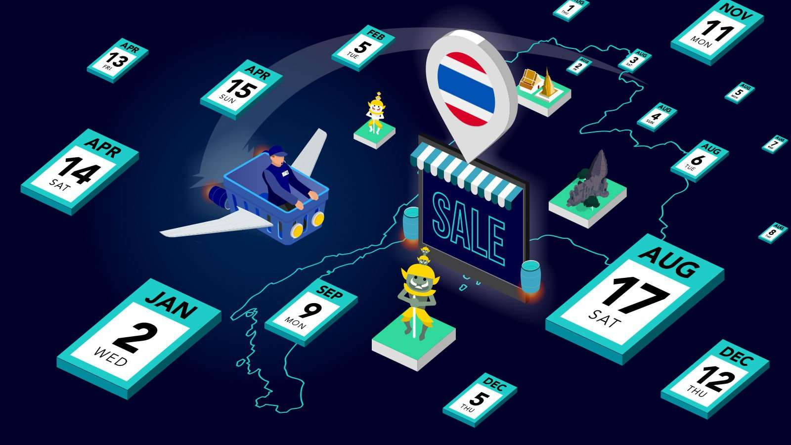 When do Thailand's Top E commerce Shopping Events Take Place