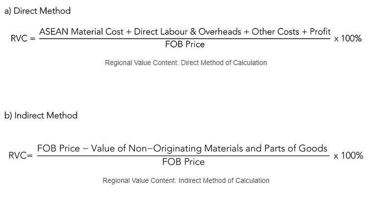 Direct and Indirect valuation methods for regional value content for ASEAN free trade agreements