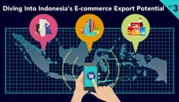 Diving into Indonesia's E-commerce Export Potential Part 3