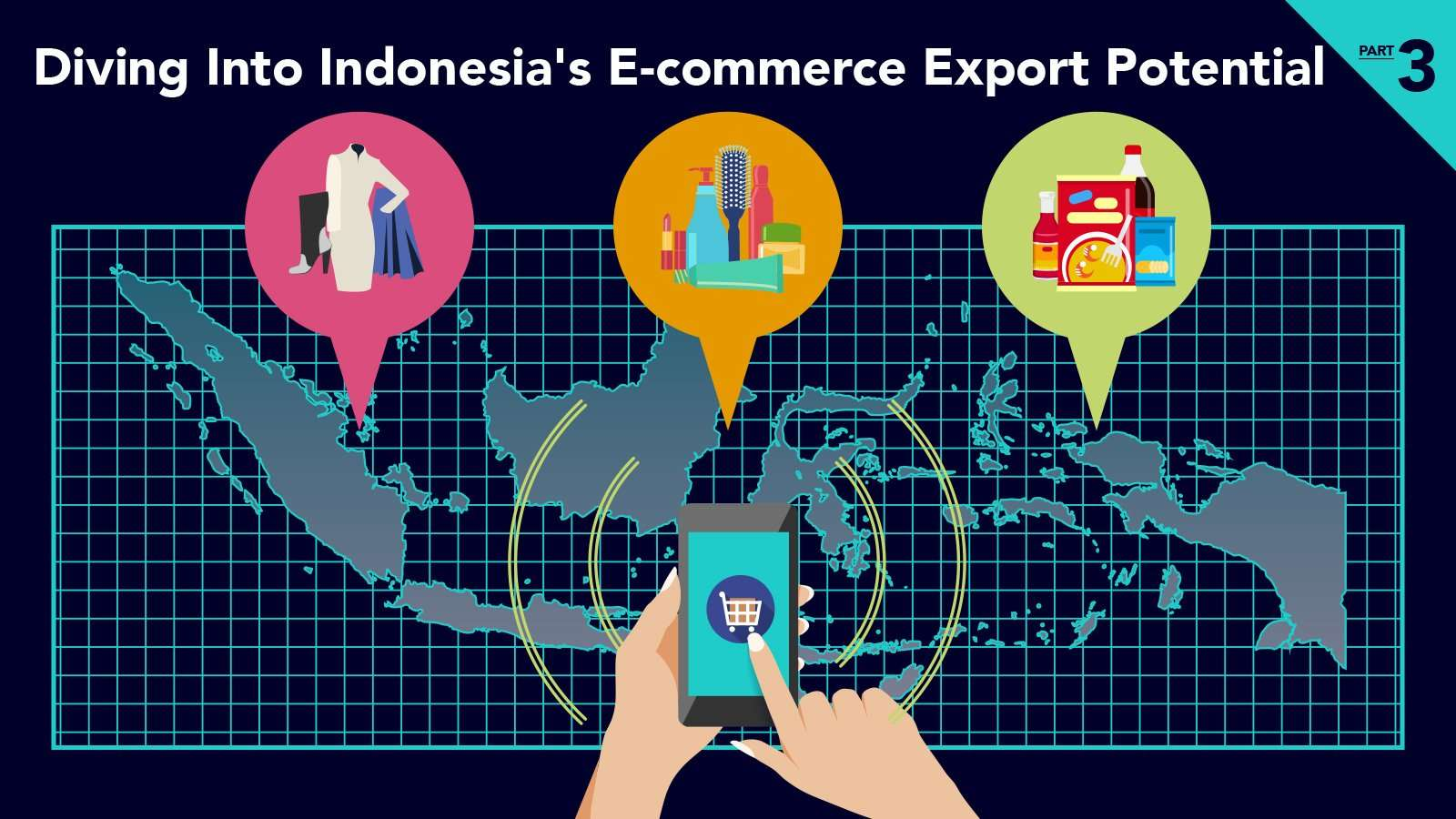 Diving into Indonesia's E-commerce Export Potential Part 3 - Indonesia's Government Initiatives to Support E-commerce exports