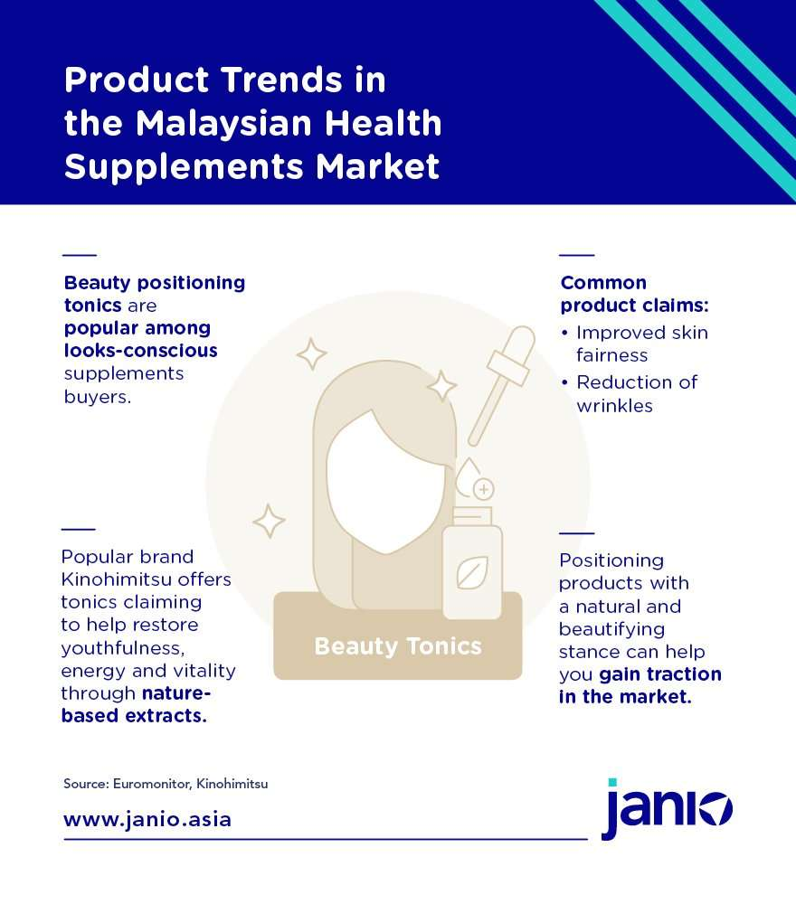Product Trends in Malaysia's Health Supplements Market - Beauty Tonics