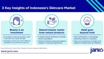 "Paying for The ""Glow"": Indonesian Skincare eCommerce Market Trends"