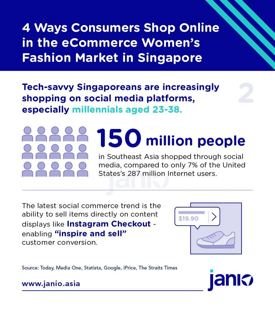Infographic - Singaporean Women's Fashion Online Shoppers are tech savvy and young