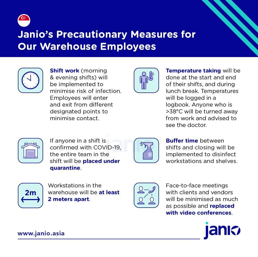 Janio Precautionary Measures (Covid-19) for our Warehouse staff