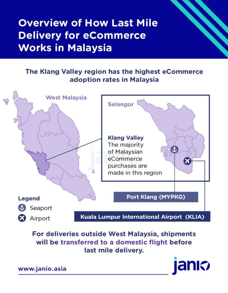 Overview of how Last Mile Delivery for eCommerce Works in Malaysia