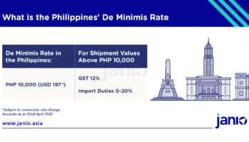 De Minimis Rate in the Philippines