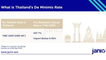 De Minimis Rate in Thailand