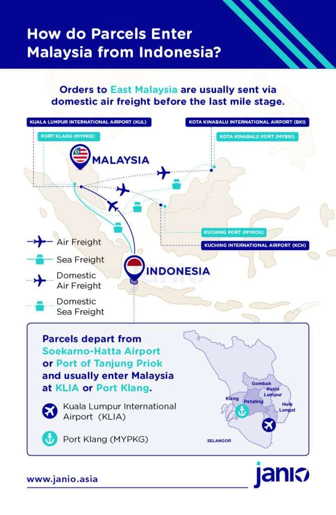 Ship from ID to MY international shipping overview Infographic - showing which malaysian airports and ports in West Malaysia and East Malaysia B2C and B2B parcels will be shipped into Malaysia from Indo from