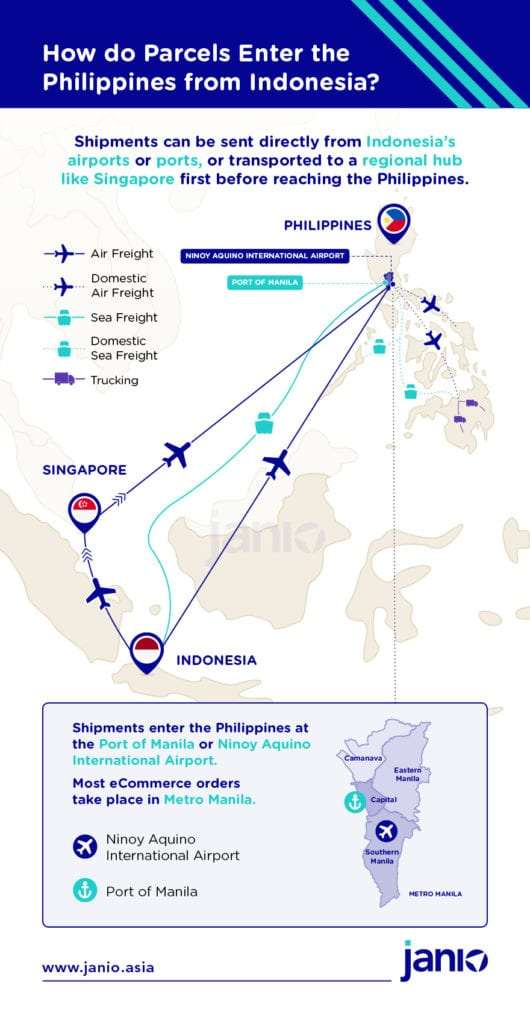 Infographic showing how B2C and B2B shipments move from Indonesia to the Metro Manila in the Philippines via air freight and sea freight