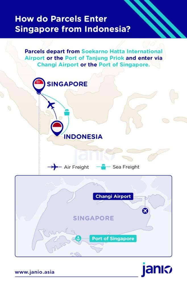Infographic map of how international freight is shipped from Indonesia to Singapore