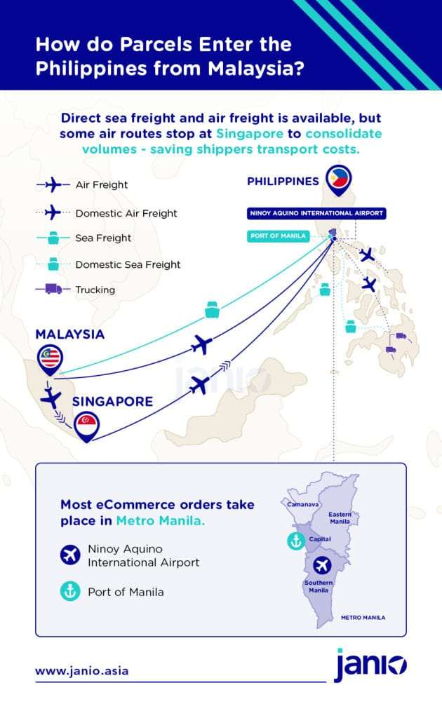 Infographic Map - How shipments via air freight and sea freight from Malaysia enter Metro Manila in the Philippines