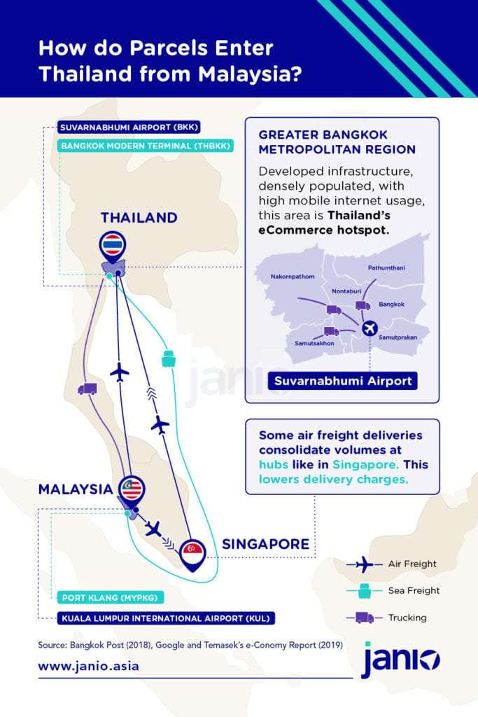 Map overview showing how shipments from Klang Valley, MY can be transported via cross border trucking, air freight and sea freight to Bangkok Metropolitan Region in Thailand