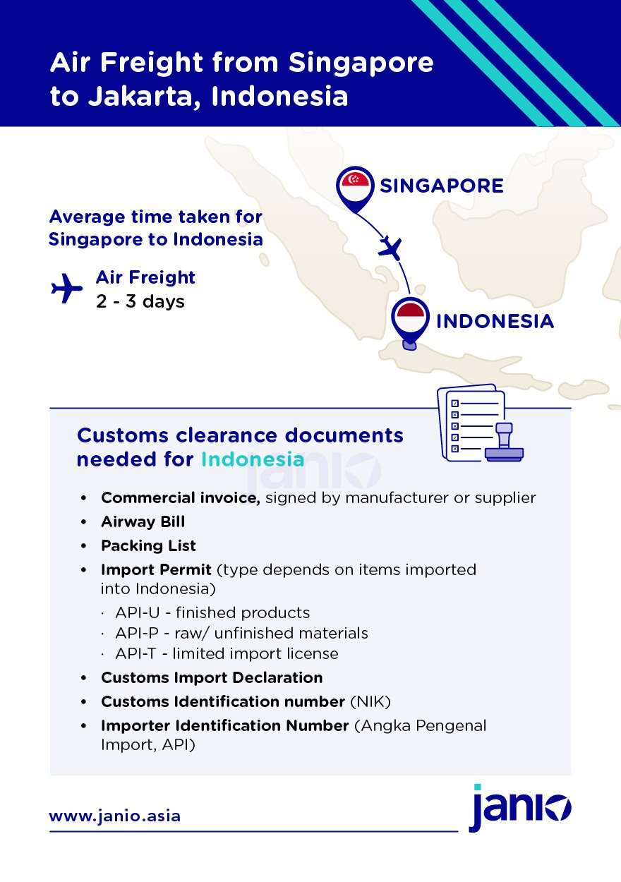 Infographic - how air freight is shipped from Singapore to Jakarta, Indonesia