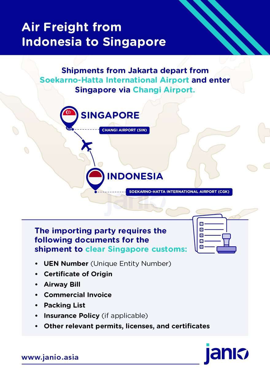 Infographic showing how air freight is done from Indonesia to Singapore