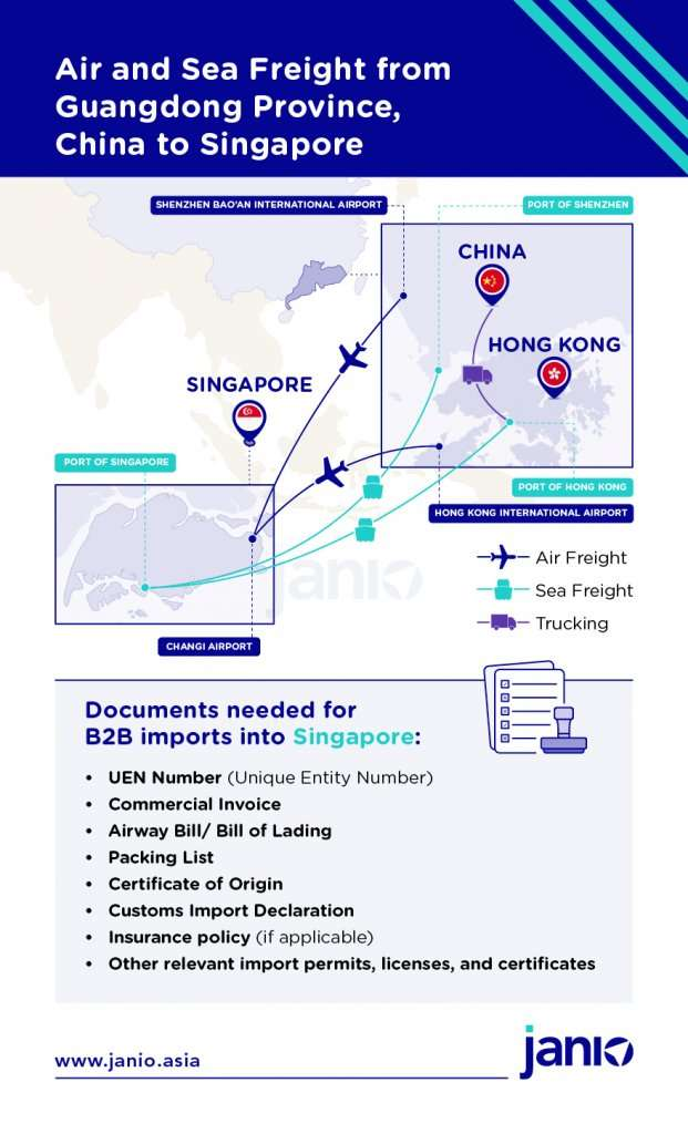 Infographic with a map highlighting how air and sea freight from Guangdong province, China and from Hong Kong heads to Singapore. Also includes customs documents needed for import clearance into Singapore