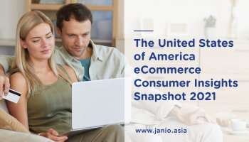 The United States of America's eCommerce Consumer Insights Snapshot 2021